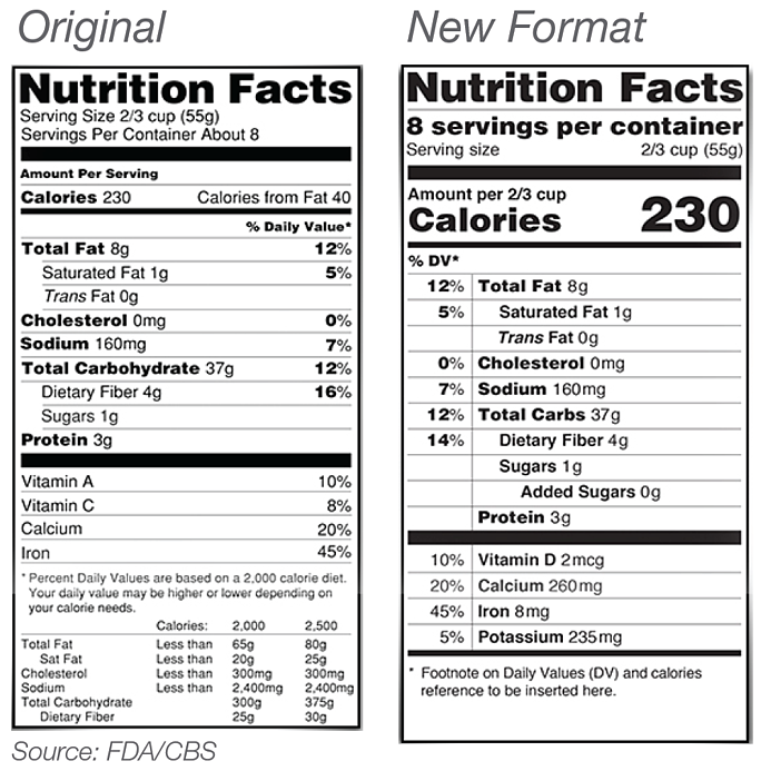 FDA Nutrition Guidelines.png